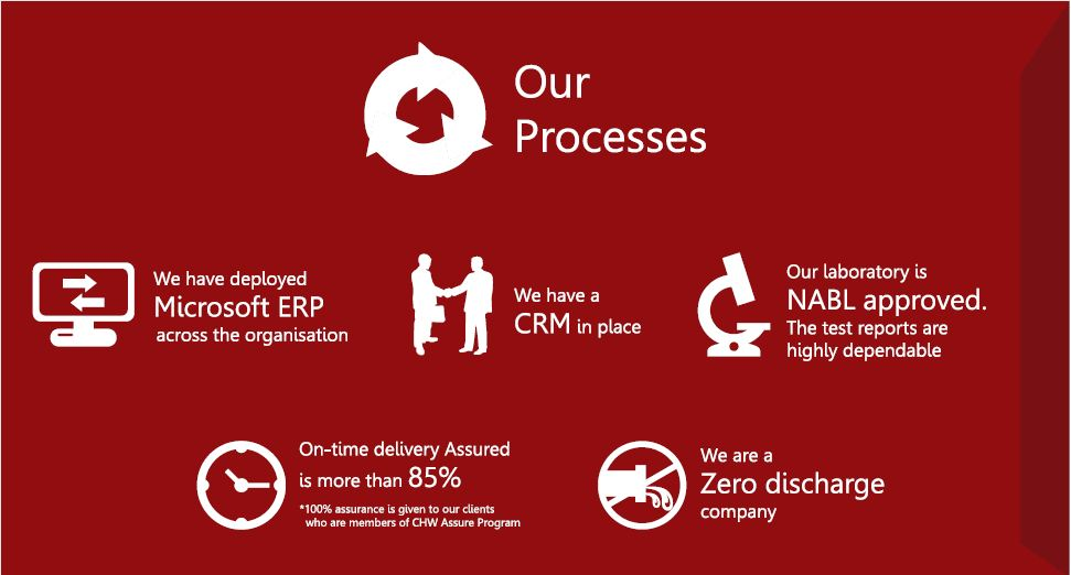 Our Processes
